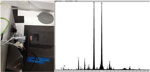 Bullet in position for XRF analysis and data